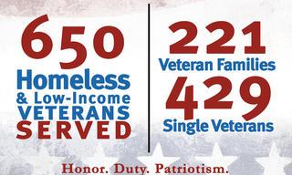 Veterans_20Infographic.jpg