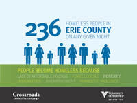 Erie_County.2.jpg