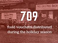 709_food_vouchers.png