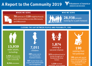 ar2019_20infographic._20cropped.png