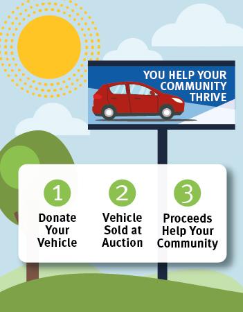 Auto Donation Cycle